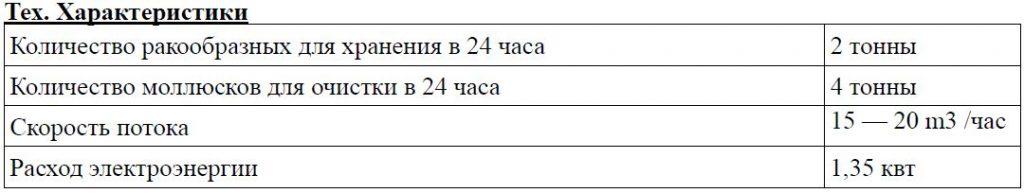 СИСТЕМЫ хранения и ПЕРЕДЕРЖКИ МОРЕПРОДУКТОВ 8